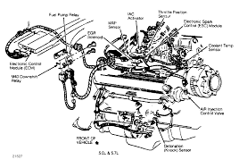 1998 gmc sonoma stereo wiring diagram wiring diagram and schematic