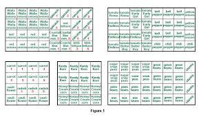 4x8 raised bed vegetable garden layout gardening ideas