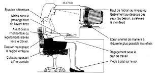 si e ergonomique ergonomie du clavier et du poste de travail informatique