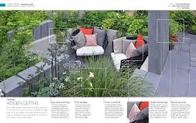 Sunken Gardens Family Membership Encyclopedia Of Landscape Design Planning Building And Planting