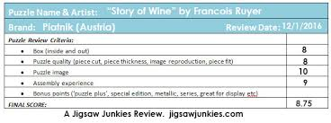 review story of wine by francois ruyer piatnik 8 75 10