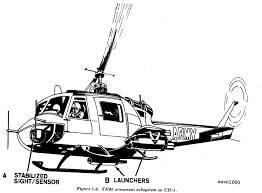 u s helicopter armament subsystems military wiki fandom
