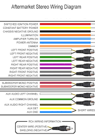 car radio wire colors wiring diagram