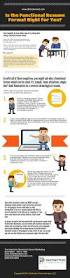 Job Resume Type by 62 Best Career U0026 Job Search Infographics Images On Pinterest Job