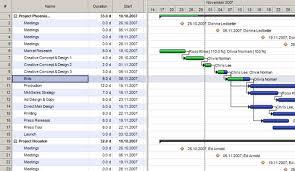 chart gantt chart gant chart chart it project gantt chart