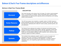 bolman and deal four frames bolman deal four frames od pinterest school