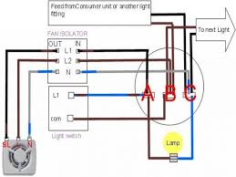 bathroom lighting code requirements basic bathroom wiring diagram gfci electrical code for lights codes