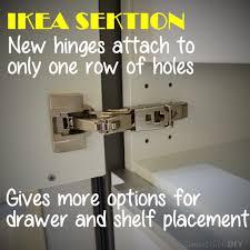 Hinge Kitchen Cabinet Doors Ikea Kitchen Cabinet Doors Only Kitchen Decoration