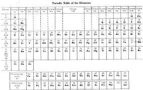 Periodic Table Sr Periodic Table Database Chemogenesis