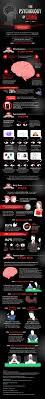 best 25 history of psychology ideas only on pinterest ap