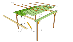Wood Pergola Plans by Backyard Pergola Plans Large And Beautiful Photos Photo To
