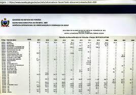 pagamento mes agosto estado paraiba prazos para pagamento do ipva e comprovação de isenção de placa com