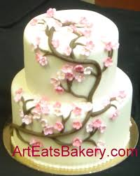 christmas cake decorating ideas party themes inspiration