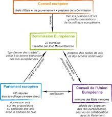 si e conseil europ n le parisien liberal la commission n a pas à nous dicter ce que nous
