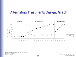 alternating treatment design applied behavior analysis for teachers ppt video online download