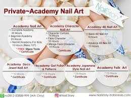 japanese nail art kit fashion trends manicure photo blog nail art