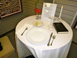 army fallen comrade table script missing man table script plan the latest information home gallery