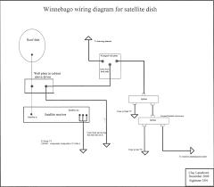 dish network wiring diagrams u0026 fascinating network wire diagram