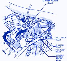 fuse box 1993 chevy truck wiring diagram simonand