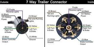solved 1995 wells cargo wiring diagram trailer brakes fixya