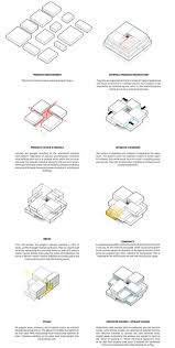 17 best images about diagrams on pinterest concept diagram