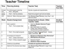 science buddies review for teachers common sense education