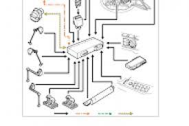 range rover l322 air suspension wiring diagram wiring diagram