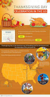 how is thanksgiving day celebrated in the us answers