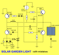 solargardenlight 1 gif