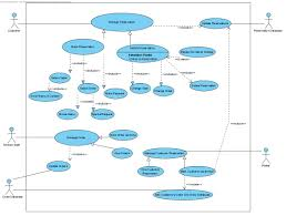 airline reservation system use case diagram book a plane ticket use case diagram o 5 2014 blog vzlomicq