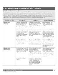table of responsibilities figures u0026 tables index procedure