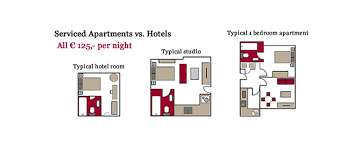 typical hotel floor plan serviced apartments vs hotels htel