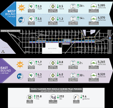 Wsdot Seattle Traffic Flow Map by Seattle Department Of Transportation Mercer Corridor Project