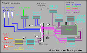 introduction for pa system assemblers