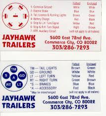 jayhawk trailers colorados 1 trailer source