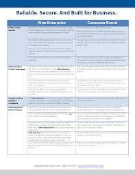 hipaa compliance alter enterprise