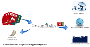 gift card vendors gift card buyers evergreen trading