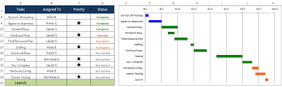 Project Follow Up Template Excel Free Excel Project Management Templates