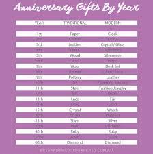 13th wedding anniversary gift ideas best 13th wedding anniversary gift ideas pictures styles ideas