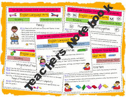127 best education common core state standards images on