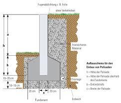 treppe nachtrã glich einbauen service technische hilfe einbauanleitungen einbau