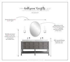 design 101 how high to place your bathroom fixtures bathroom
