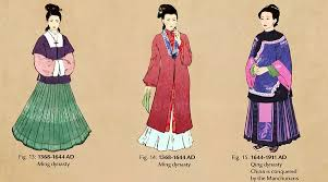 why do chinese people insist that the hanbok and kimono come from