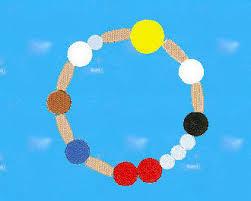 lutheran rosary pearls of frälsarkransen a lutheran rosary lutheran