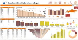 Excel Dashboard Templates Excel Dashboard Template The Department Store Excel Dashboard Is