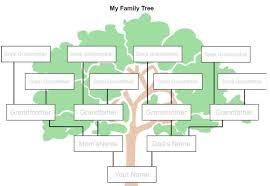 7 easy ways to a family tree