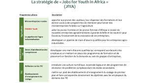 offre d emploi bruxelles femme de chambre briefing de bruxelles 48 edson mpyisi nouvelles opportunités pour l