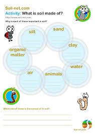 grade gardening soil google search funlearning pinterest