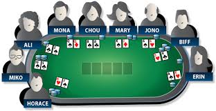 how big is a card table texas hold em poker rules 2018 s ultimate guide