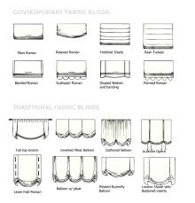 different window treatments types of window shades types of blinds best window treatments images